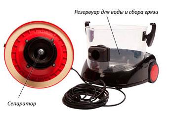 Сепаратор аквапылесоса